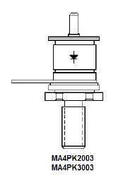 MA4PK2003
