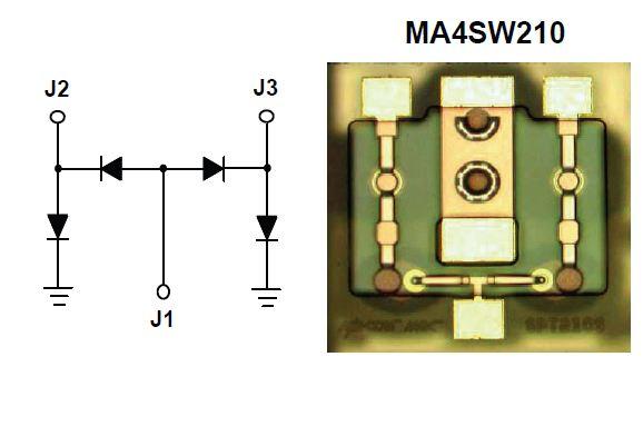 MA4SW210
